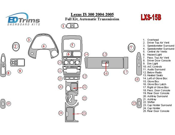 RENAULT Renault Premium Midlum Kerax 09.2005 3M 3D Interior Dashboard Trim Kit Dash Trim Dekor 12-Parts €61.49