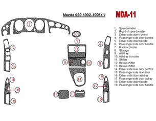 SAAB - SCANIA Scania R-Series R1 Reihe 05.04-09.09 3M 3D Interior Dashboard Trim Kit Dash Trim Dekor 46-Parts €55.49