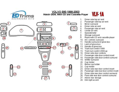Volvo S80 1999-2003 With CD and Compact Casette audio, OEM Compliance Interior BD Dash Trim Kit